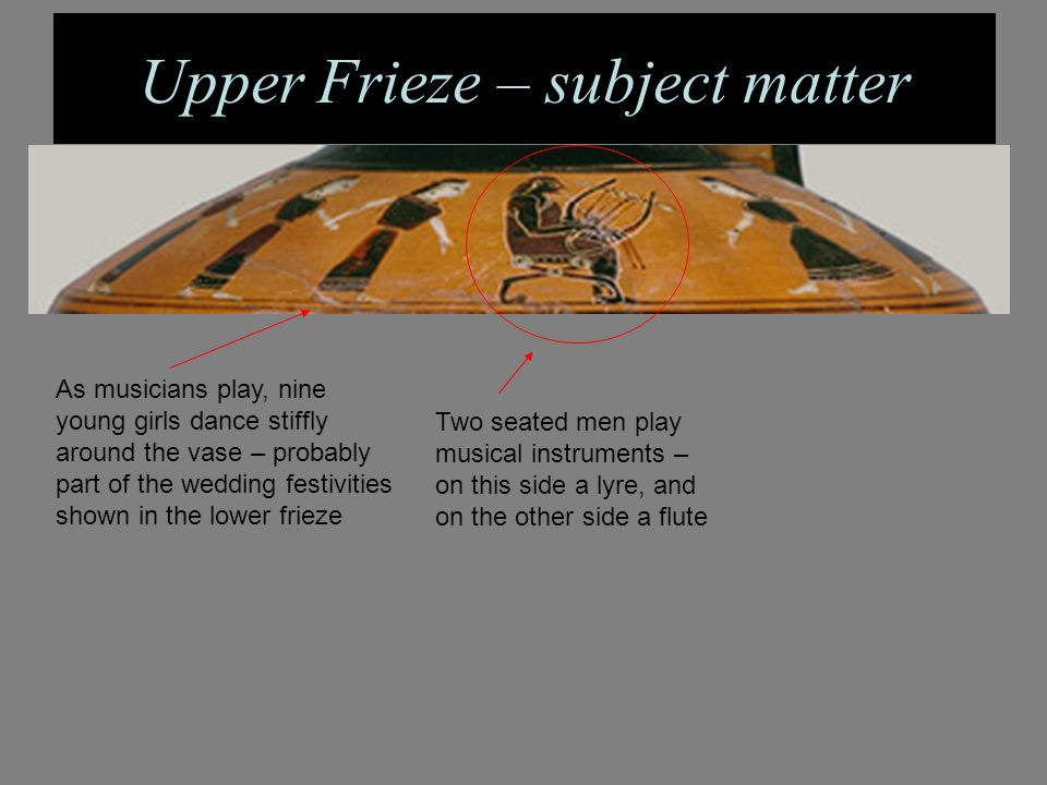 Upper Frieze – subject matter