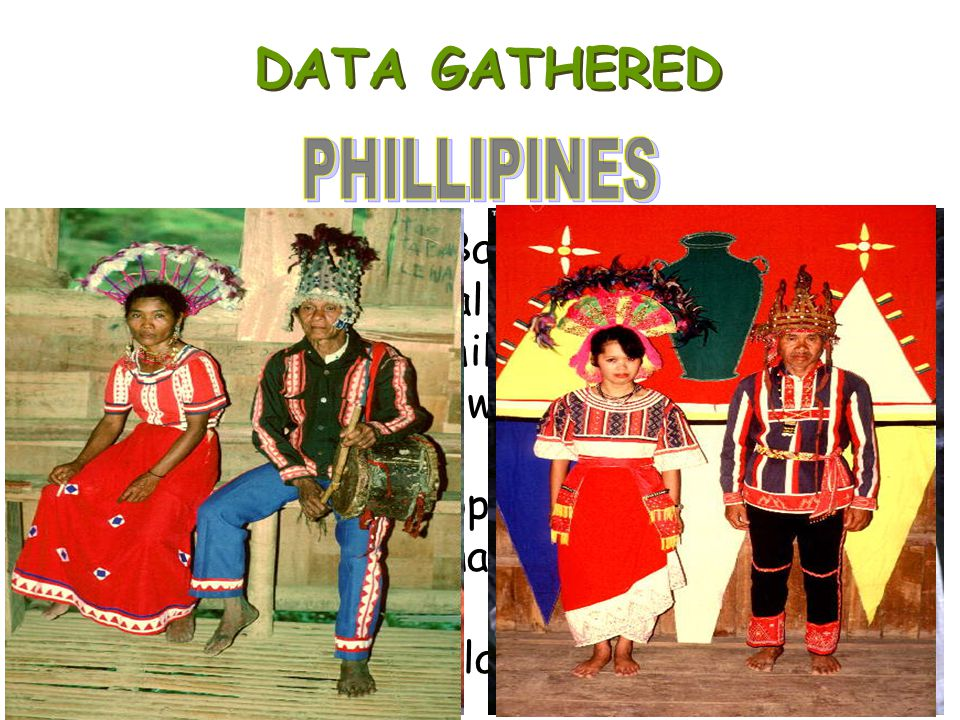 DATA GATHERED PHILLIPINES.