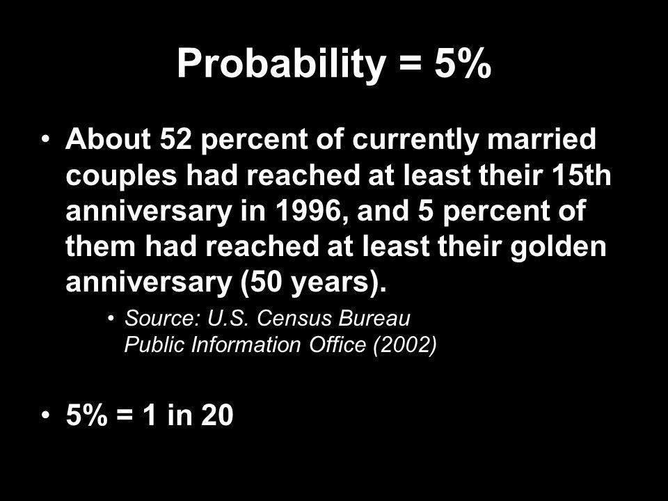Probability = 5%