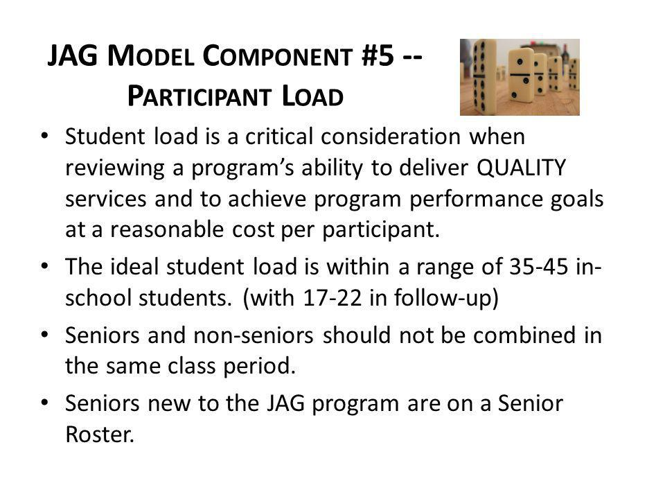 JAG Model Component #5 -- Participant Load