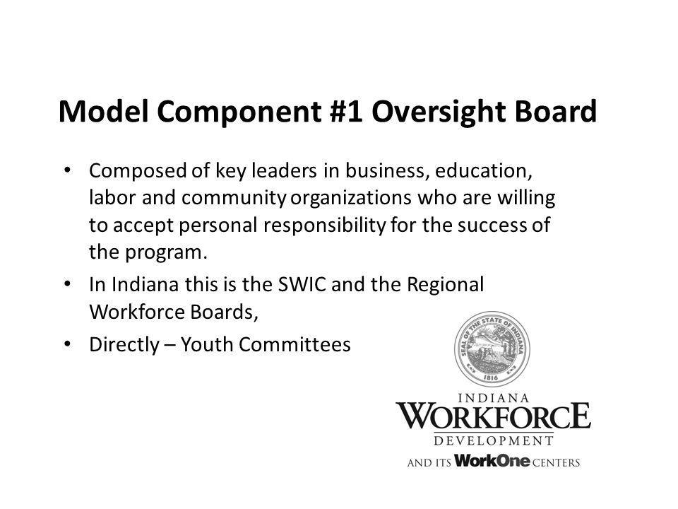 Model Component #1 Oversight Board