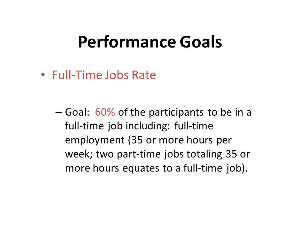Performance Goals Full-Time Jobs Rate