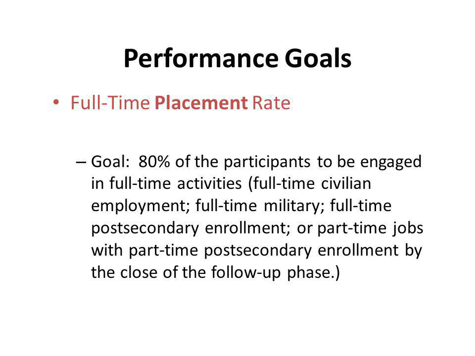 Performance Goals Full-Time Placement Rate