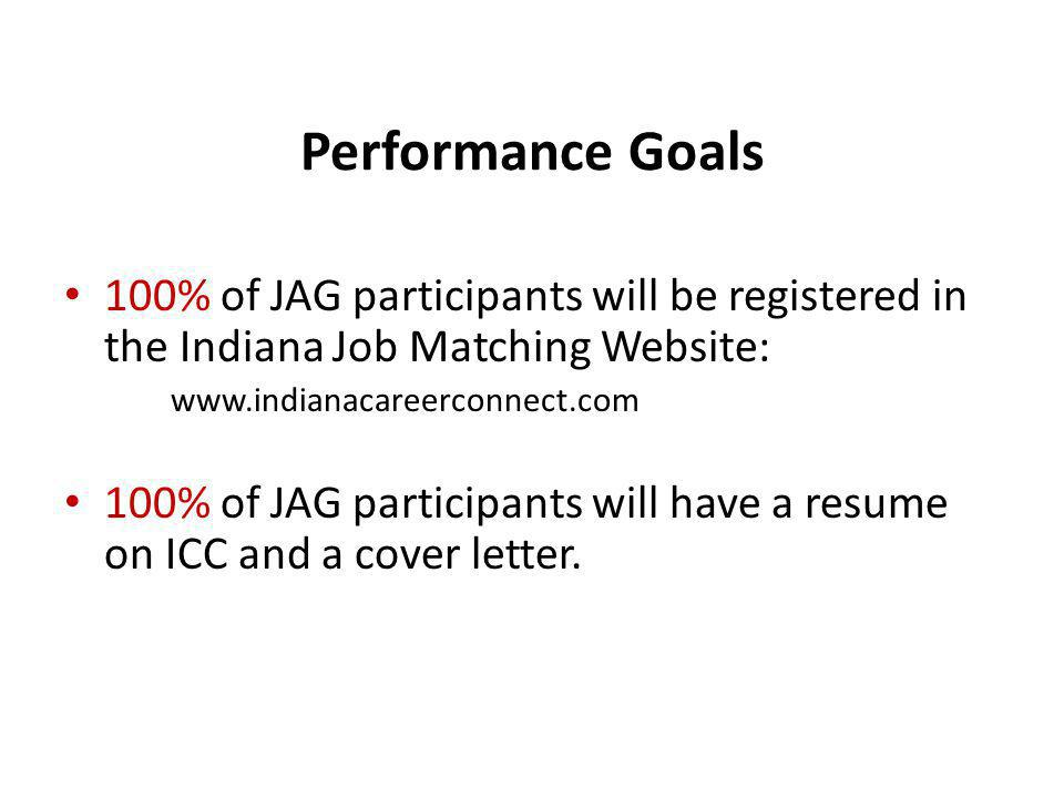 Performance Goals 100% of JAG participants will be registered in the Indiana Job Matching Website: