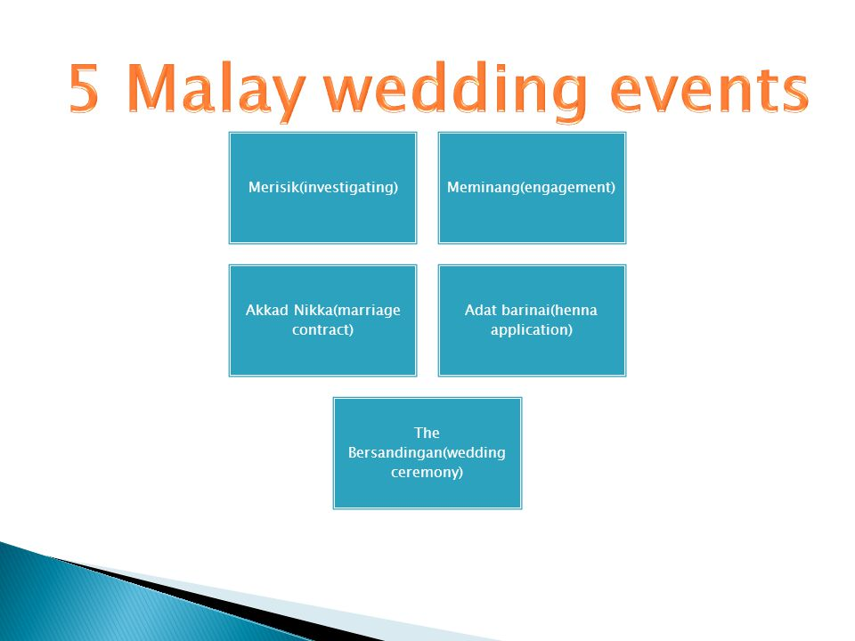 5 Malay wedding events Merisik(investigating) Meminang(engagement)