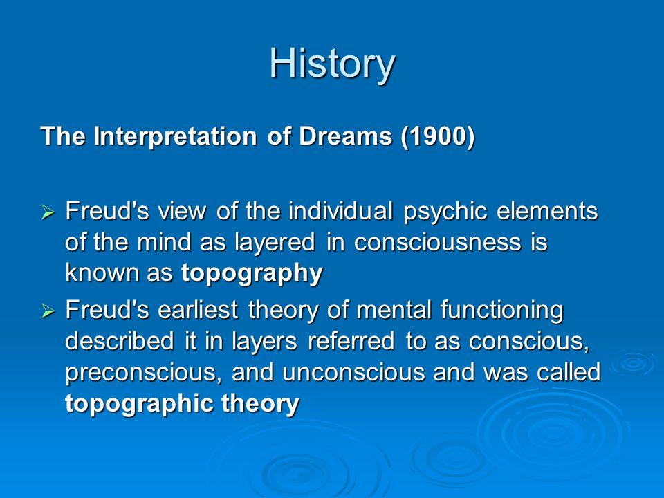 History The Interpretation of Dreams (1900)