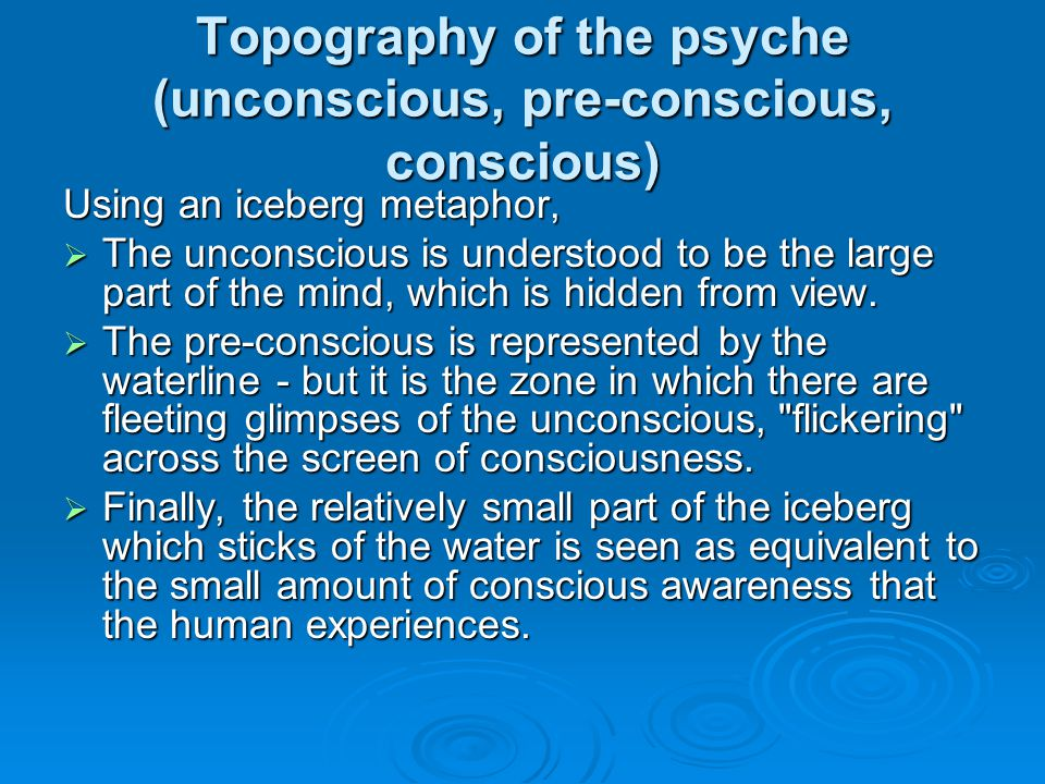 Topography of the psyche (unconscious, pre-conscious, conscious)