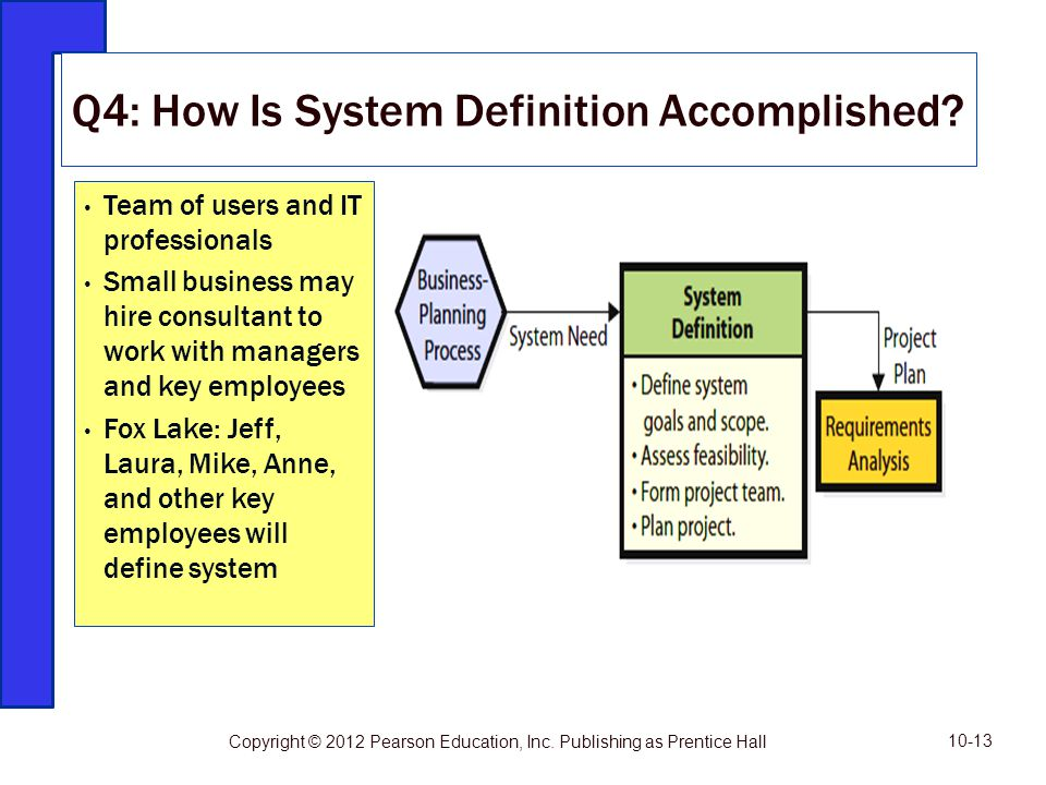 Q4: How Is System Definition Accomplished