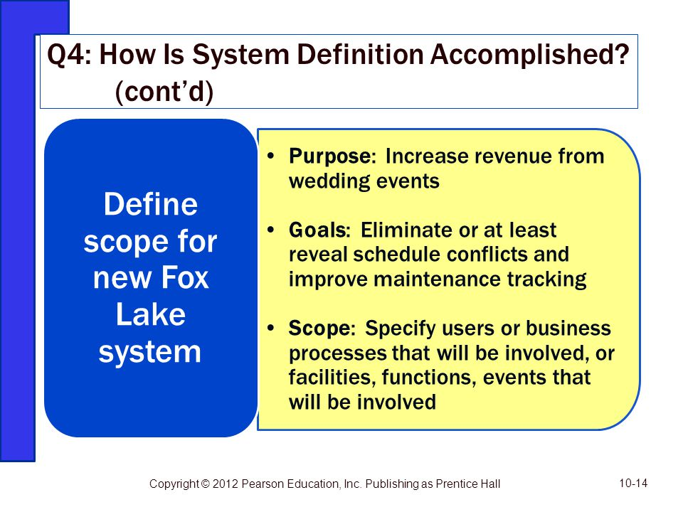 Q4: How Is System Definition Accomplished (cont'd)