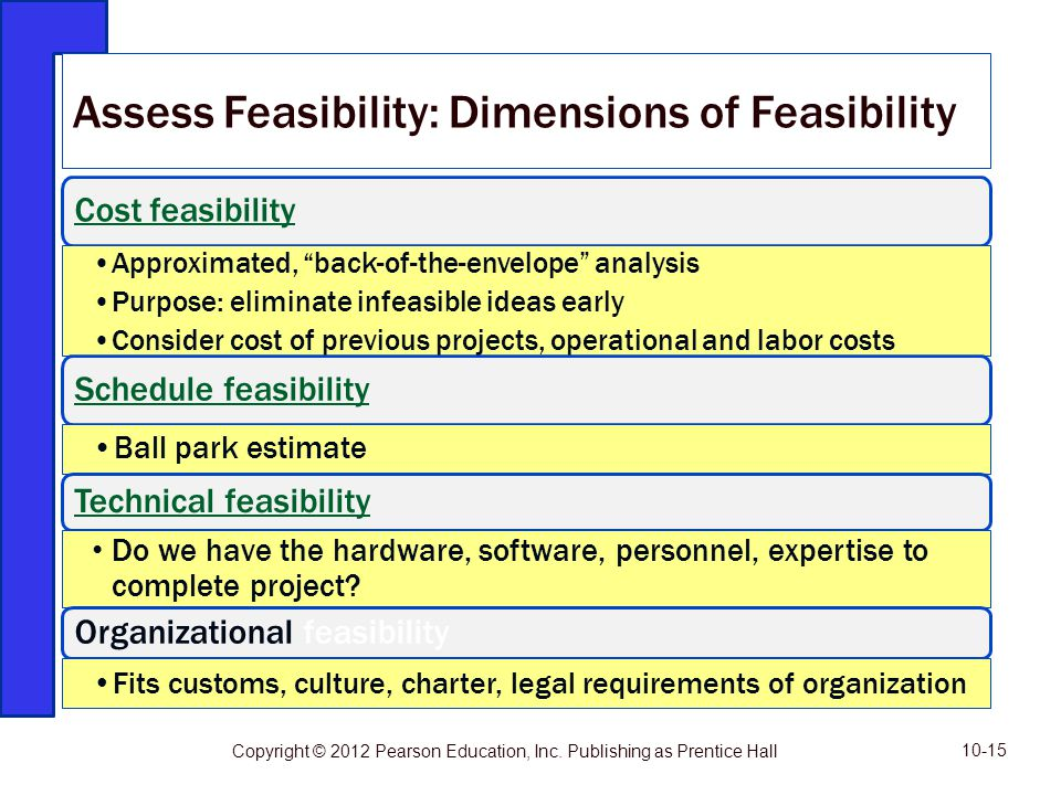 Assess Feasibility: Dimensions of Feasibility