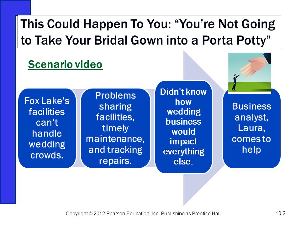 This Could Happen To You: You're Not Going to Take Your Bridal Gown into a Porta Potty