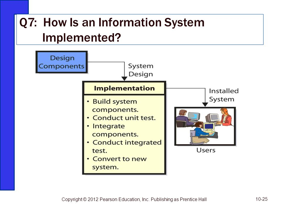 Q7: How Is an Information System Implemented