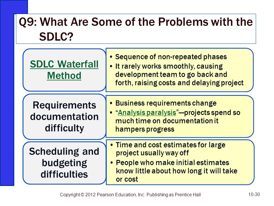 Q9: What Are Some of the Problems with the SDLC