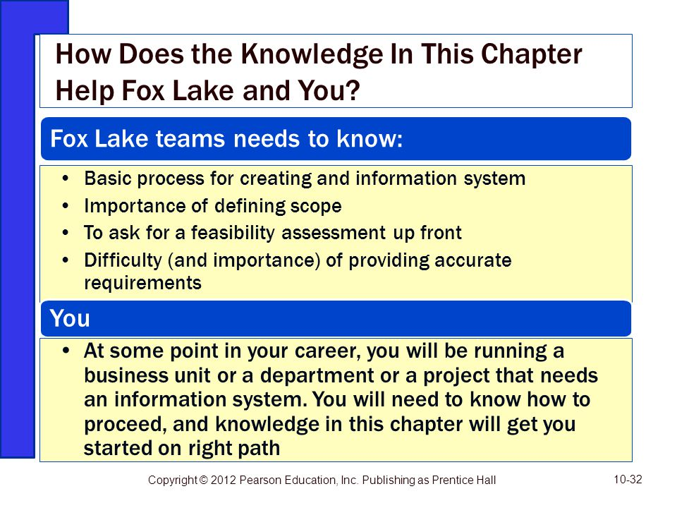 How Does the Knowledge In This Chapter Help Fox Lake and You