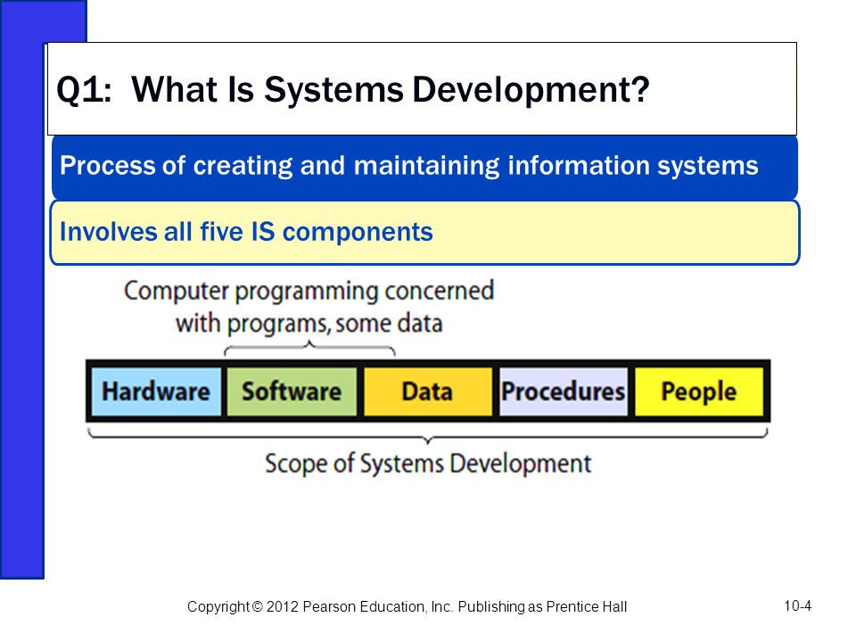 Q1: What Is Systems Development