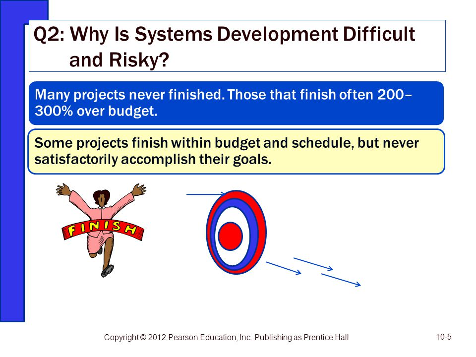 Q2: Why Is Systems Development Difficult and Risky