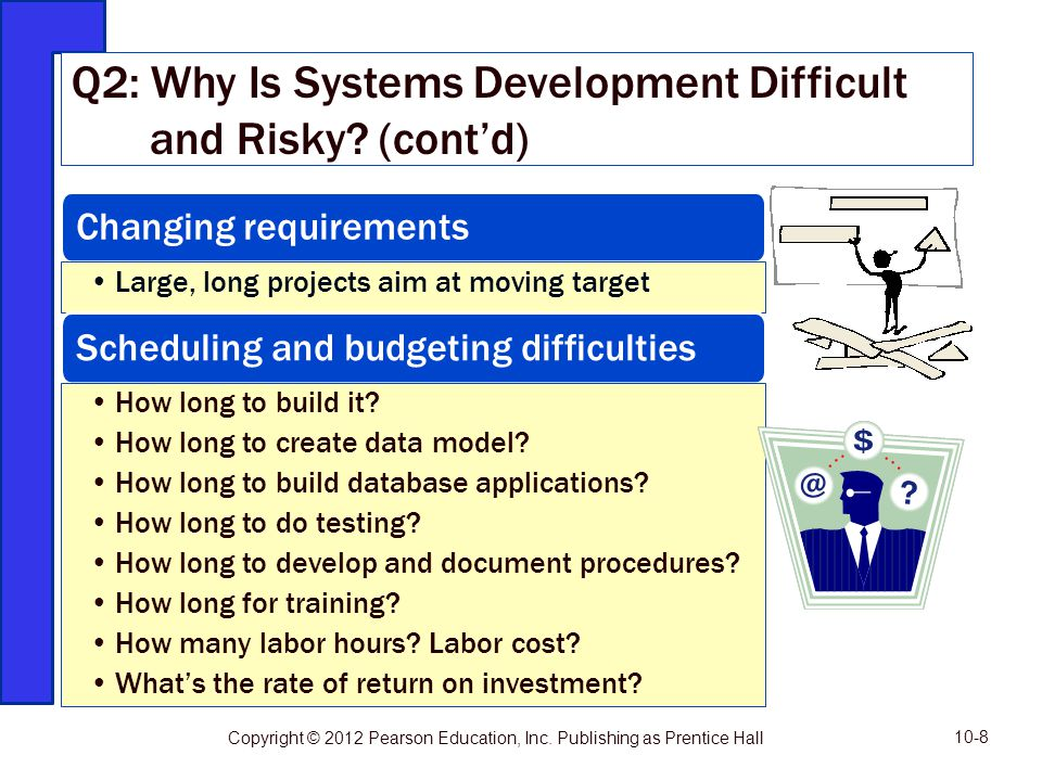 Q2: Why Is Systems Development Difficult and Risky (cont'd)