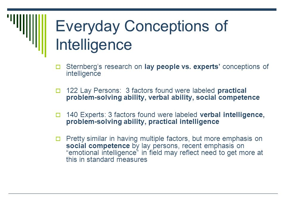 Everyday Conceptions of Intelligence