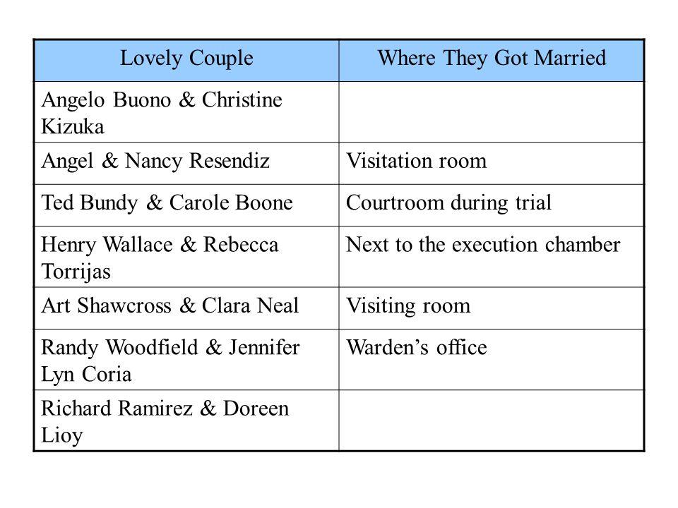 Lovely Couple Where They Got Married. Angelo Buono & Christine Kizuka. Angel & Nancy Resendiz. Visitation room.
