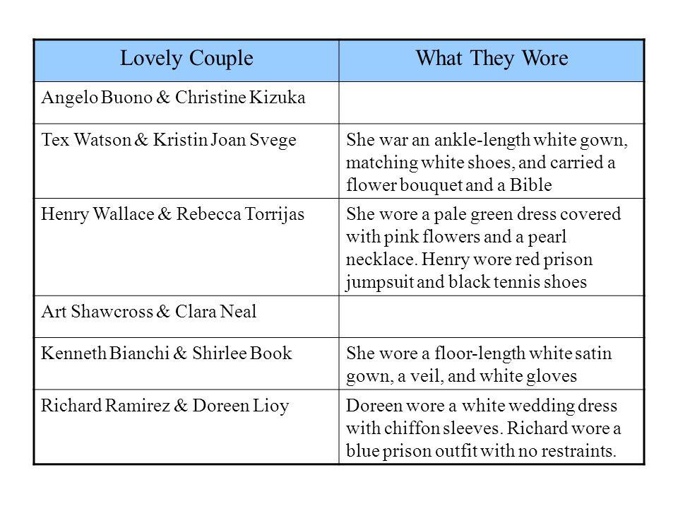 Lovely Couple What They Wore Angelo Buono & Christine Kizuka