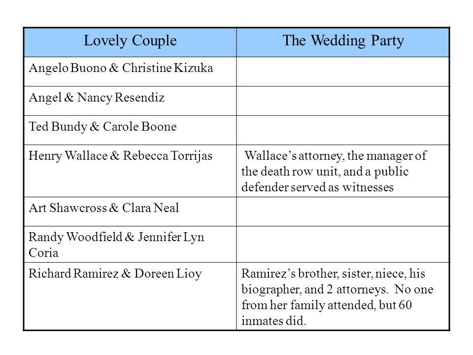 Lovely Couple The Wedding Party Angelo Buono & Christine Kizuka
