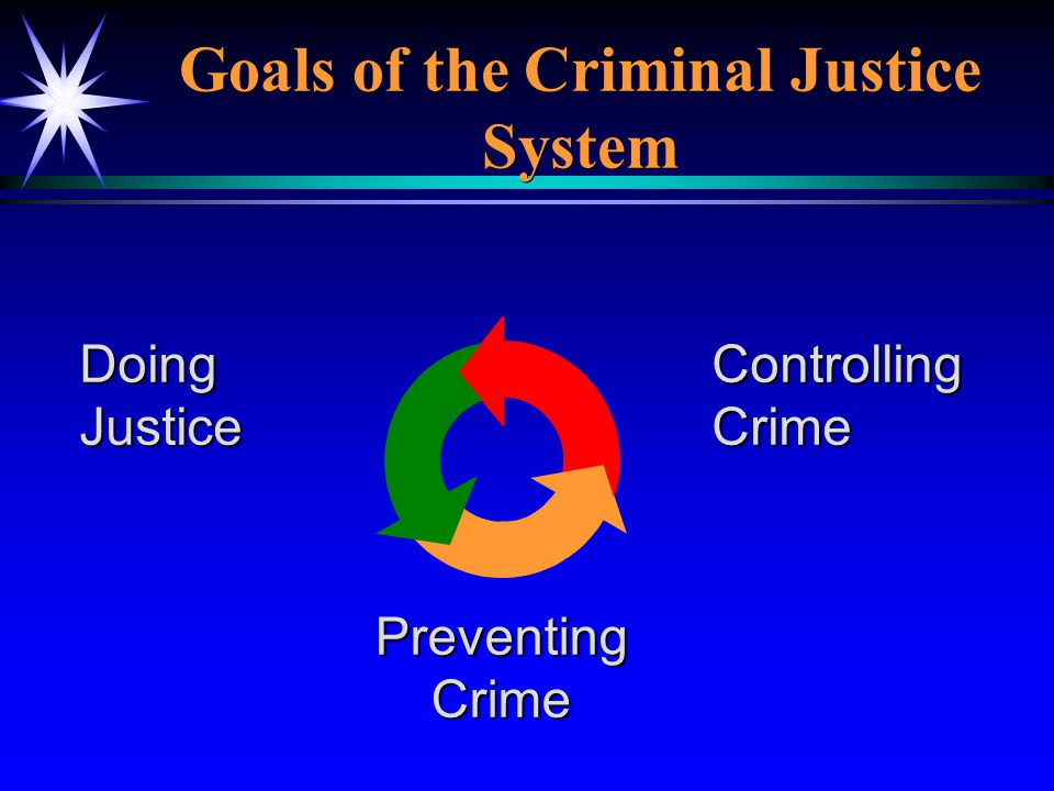 Goals of the Criminal Justice System
