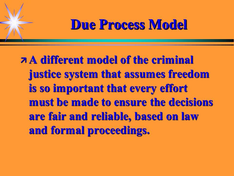 Due Process Model