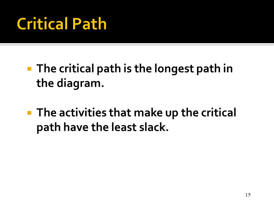 Critical Path The critical path is the longest path in the diagram.