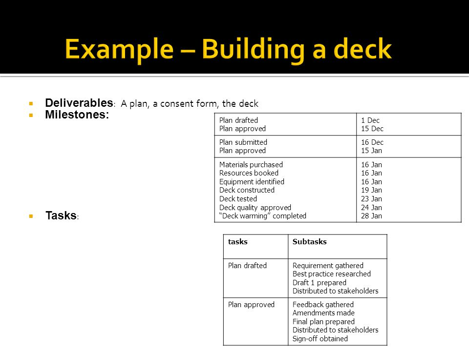 Example – Building a deck