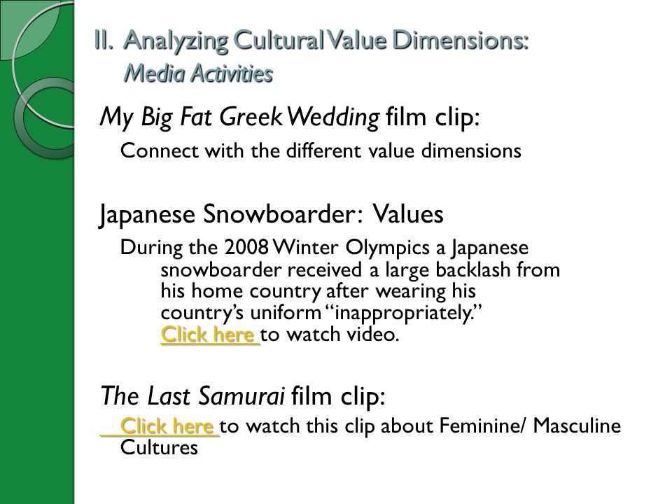 II. Analyzing Cultural Value Dimensions: Media Activities