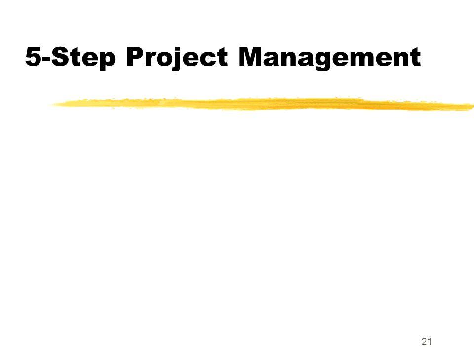 5-Step Project Management