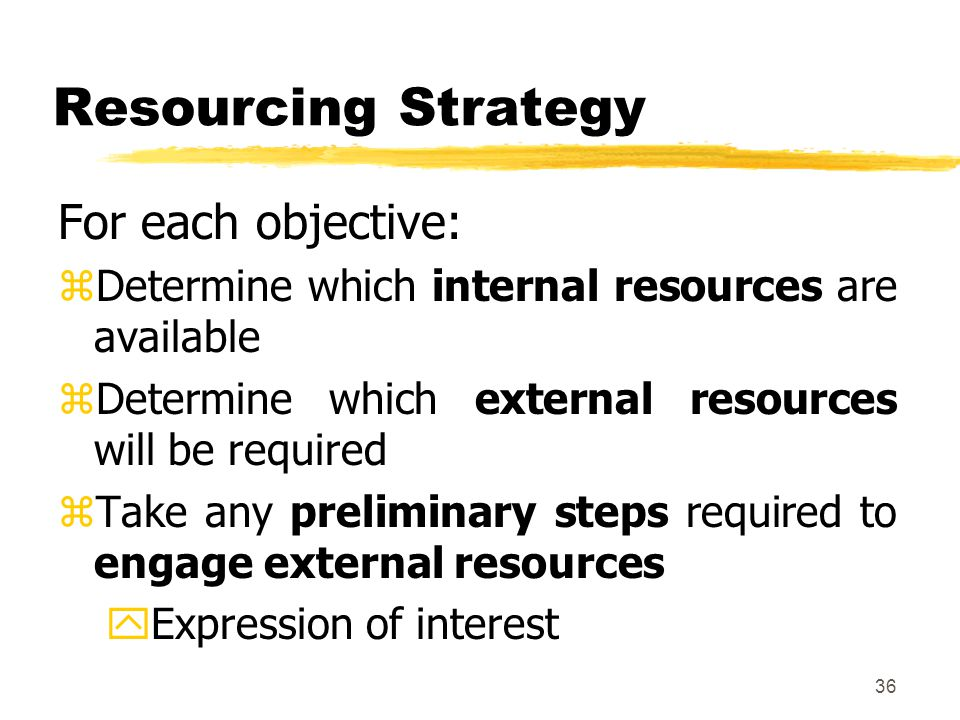 Resourcing Strategy For each objective: