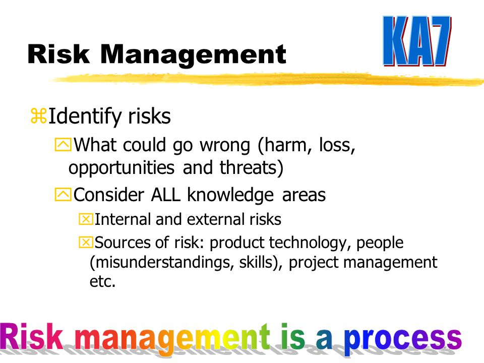 Risk management is a process