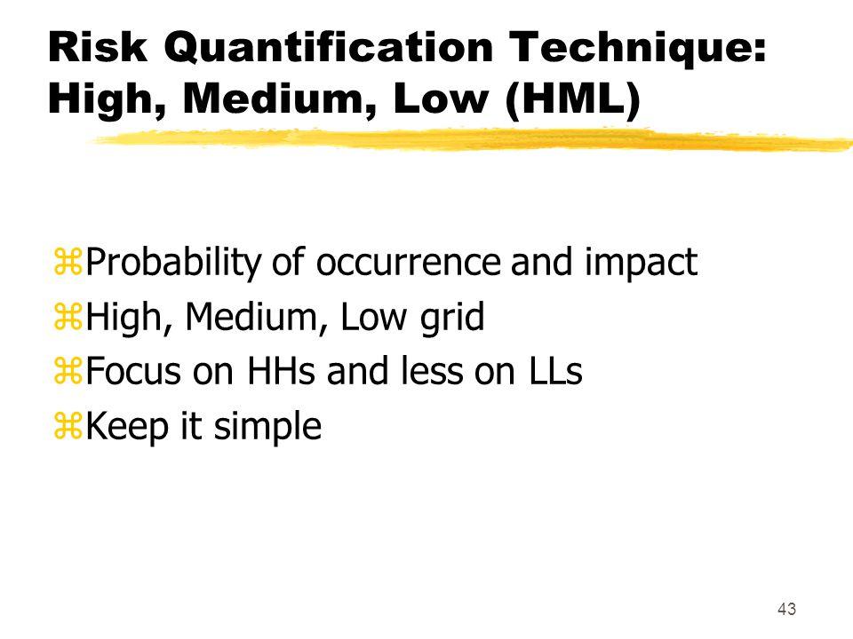 Risk Quantification Technique: High, Medium, Low (HML)