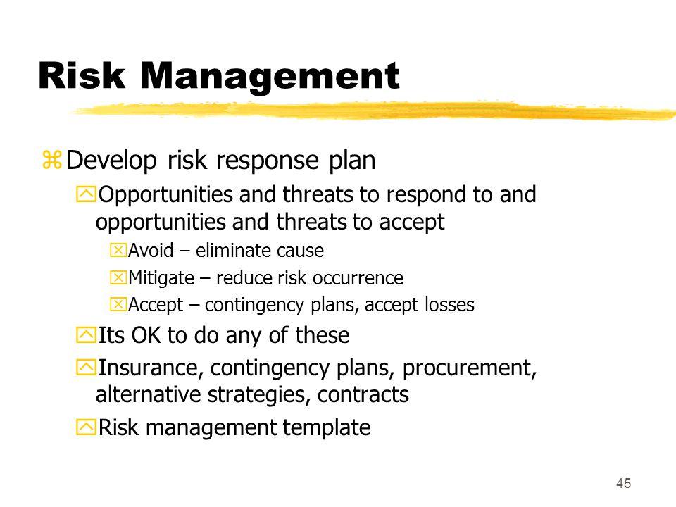 Risk Management Develop risk response plan
