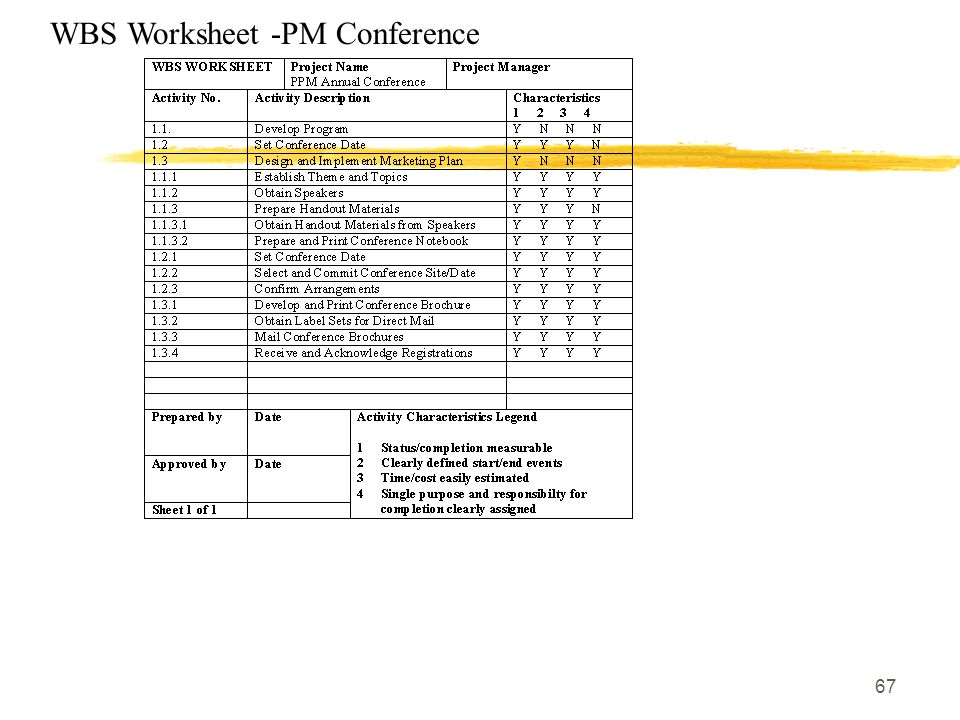 WBS Worksheet -PM Conference