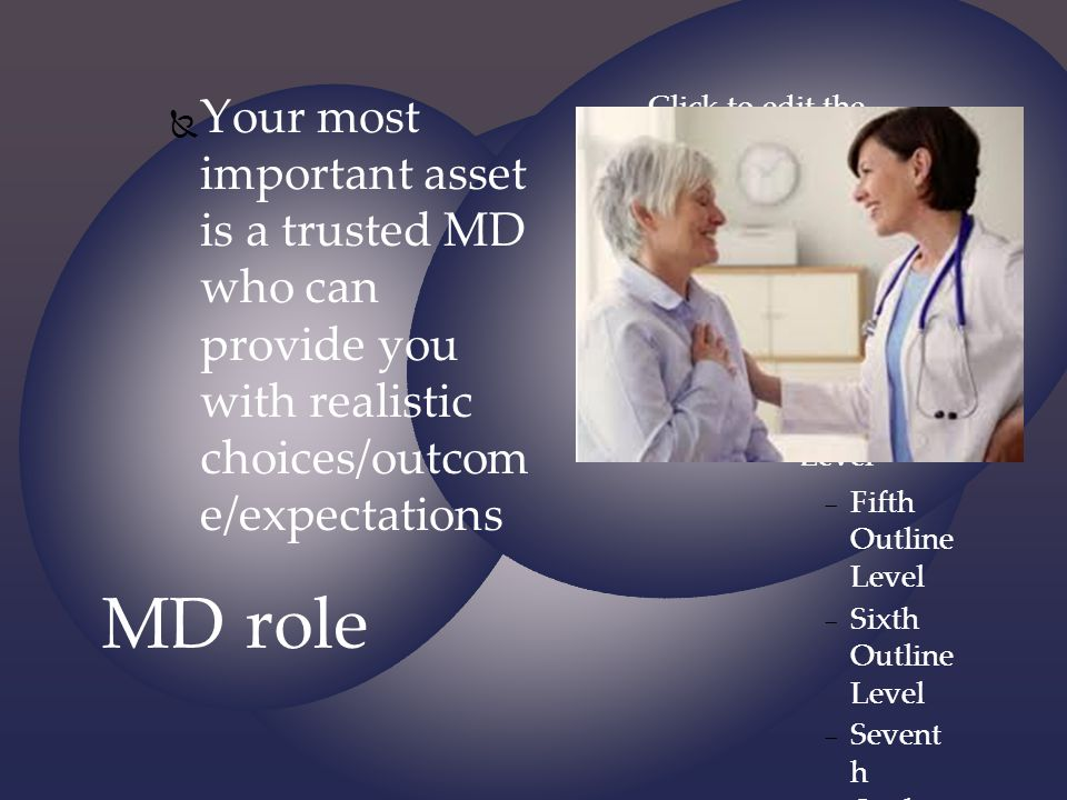 Your most important asset is a trusted MD who can provide you with realistic choices/outcom e/expectations