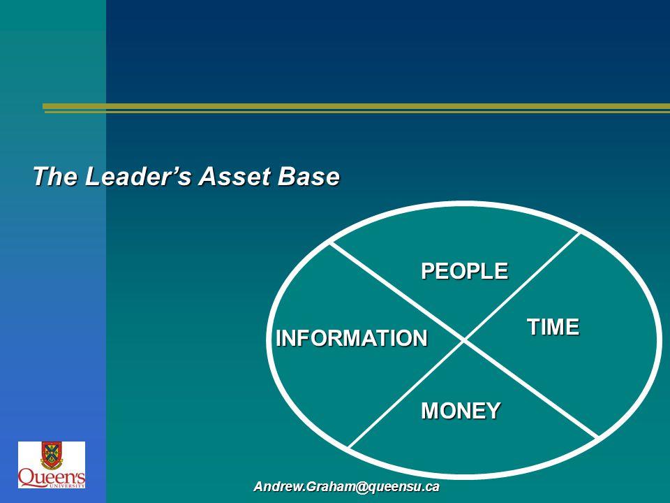 The Leader's Asset Base