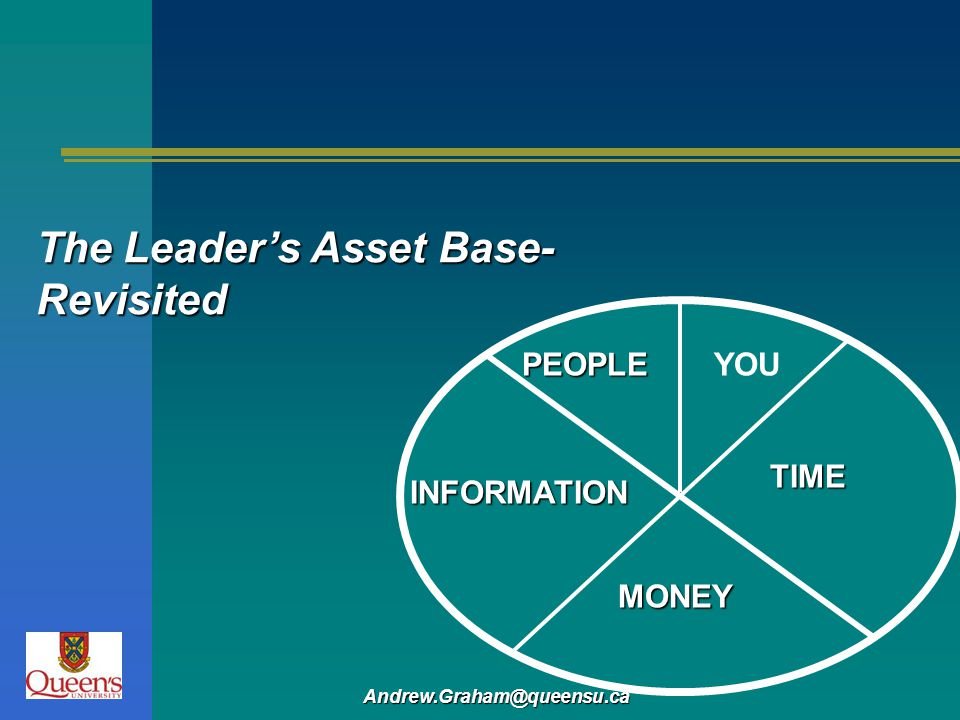 The Leader's Asset Base- Revisited