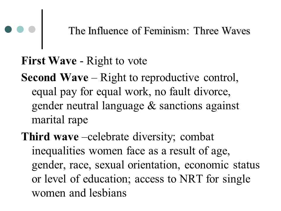 The Influence of Feminism: Three Waves