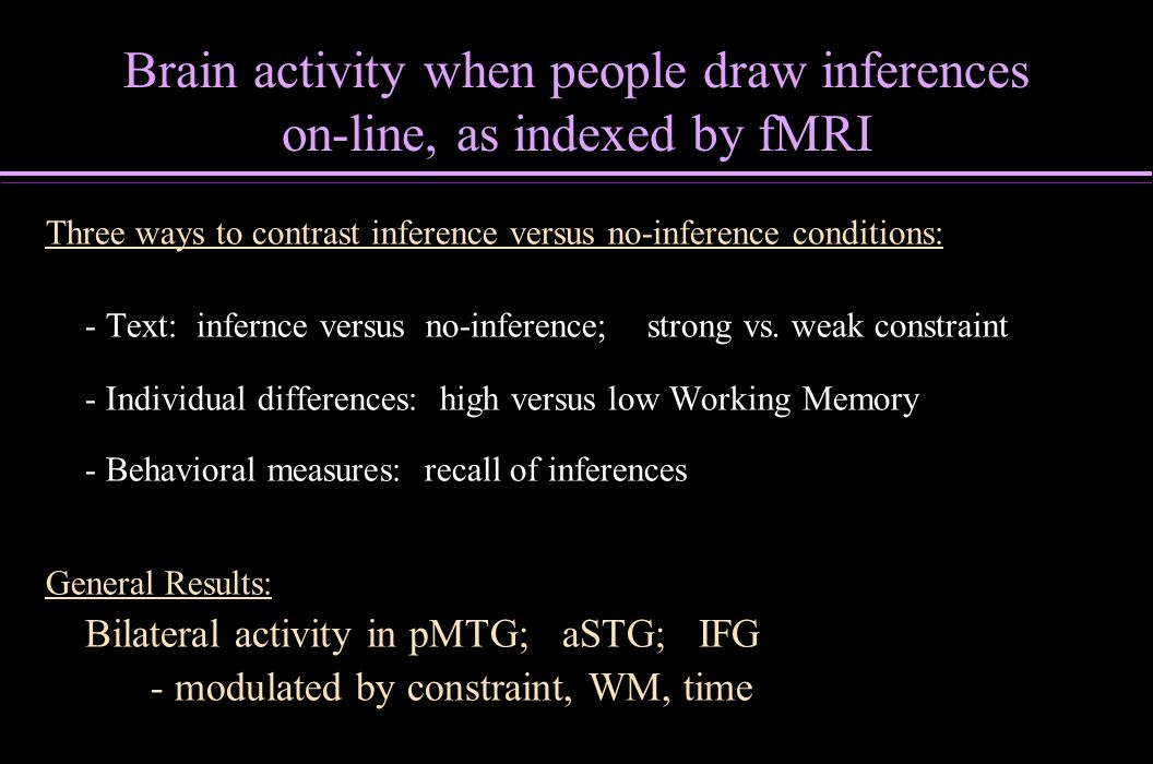Brain activity when people draw inferences on-line, as indexed by fMRI