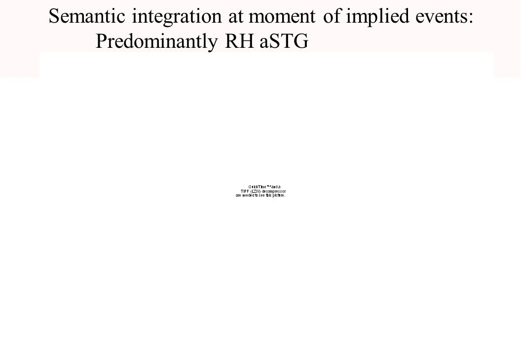 Semantic integration at moment of implied events: