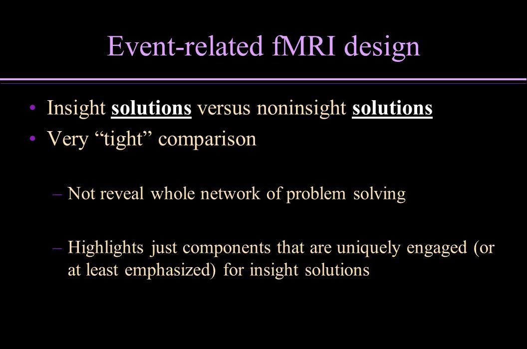 Event-related fMRI design