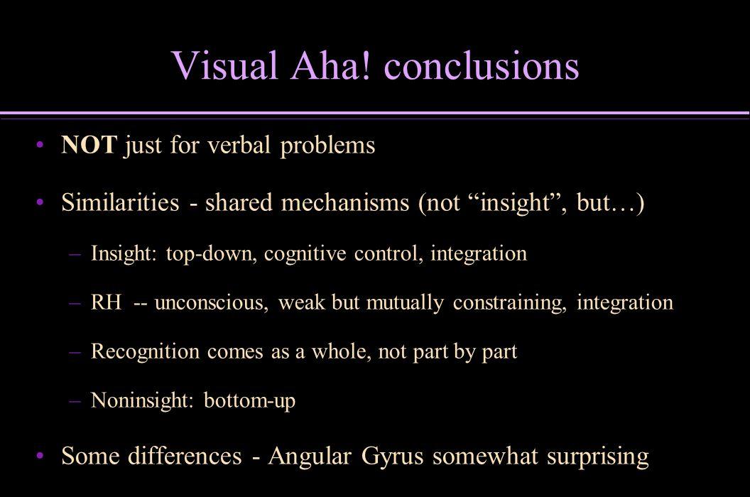 Visual Aha! conclusions