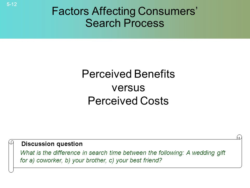Factors Affecting Consumers' Search Process