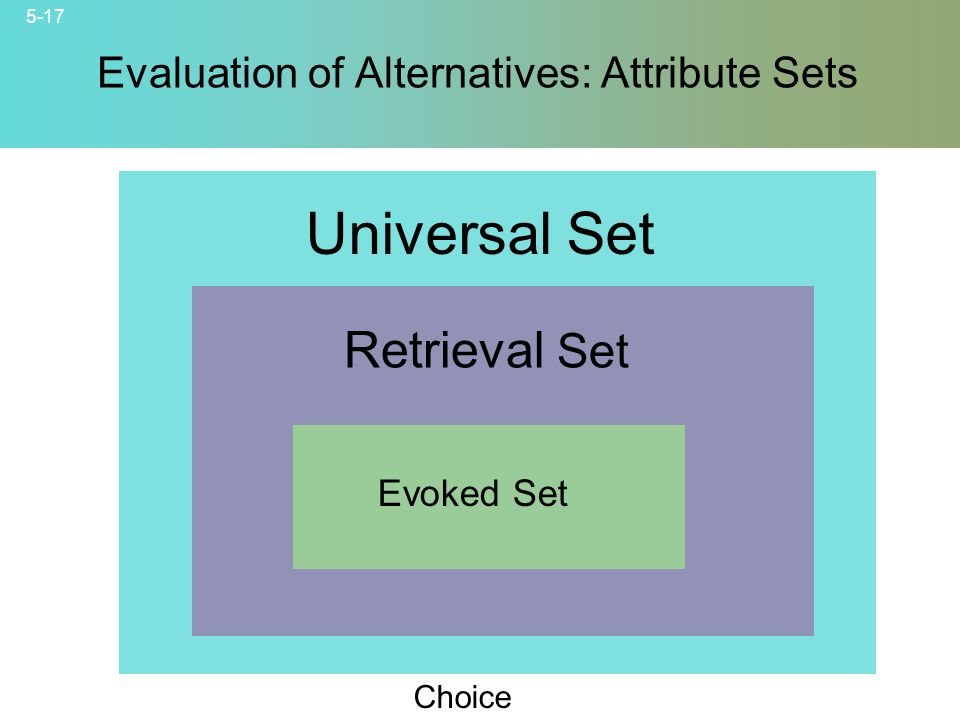 Evaluation of Alternatives: Attribute Sets