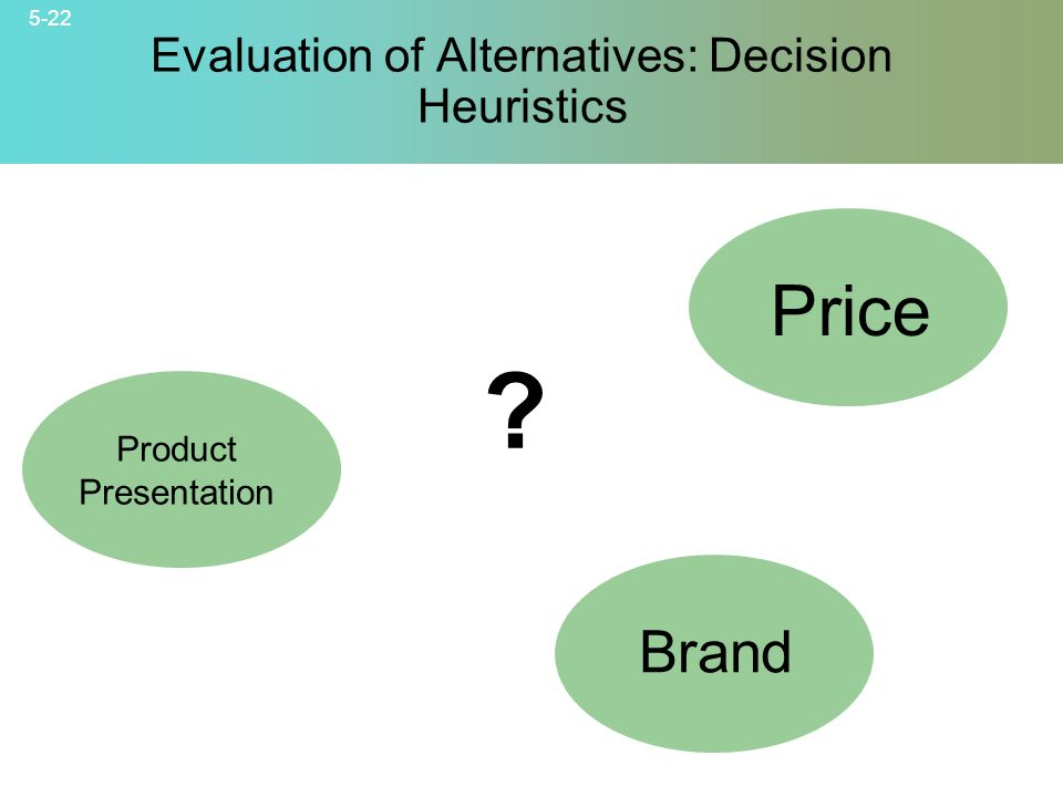 Evaluation of Alternatives: Decision Heuristics