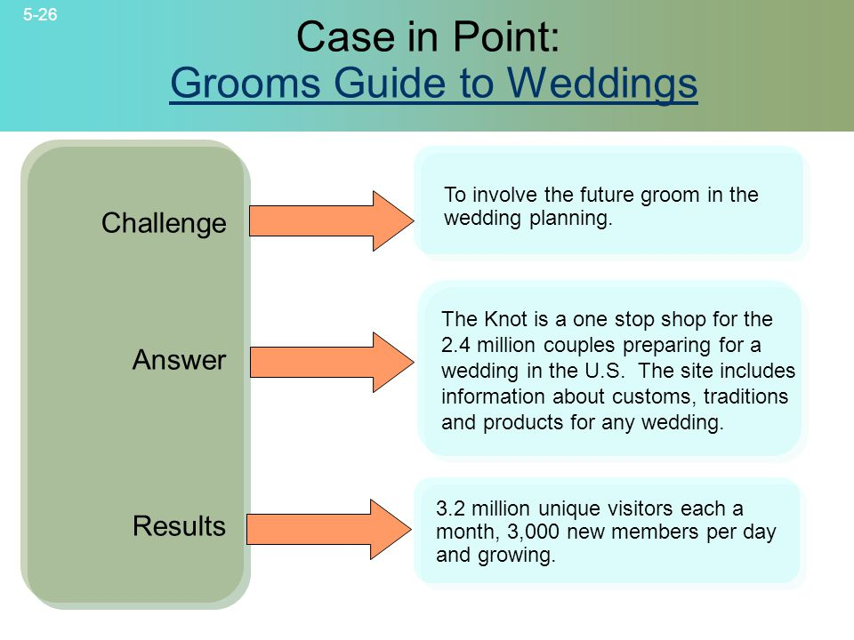 Case in Point: Grooms Guide to Weddings