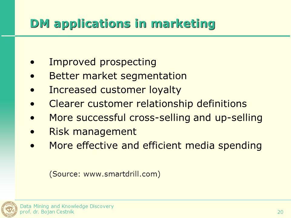 DM applications in marketing