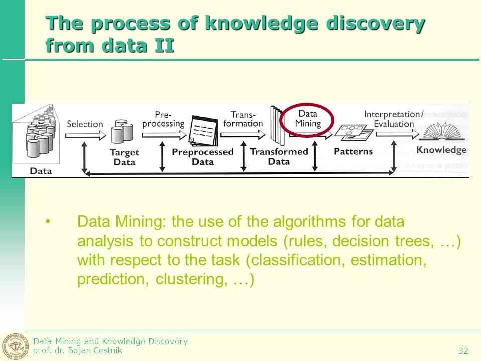 The process of knowledge discovery from data II